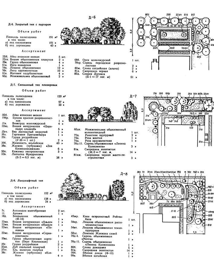 Проектирование палисадников