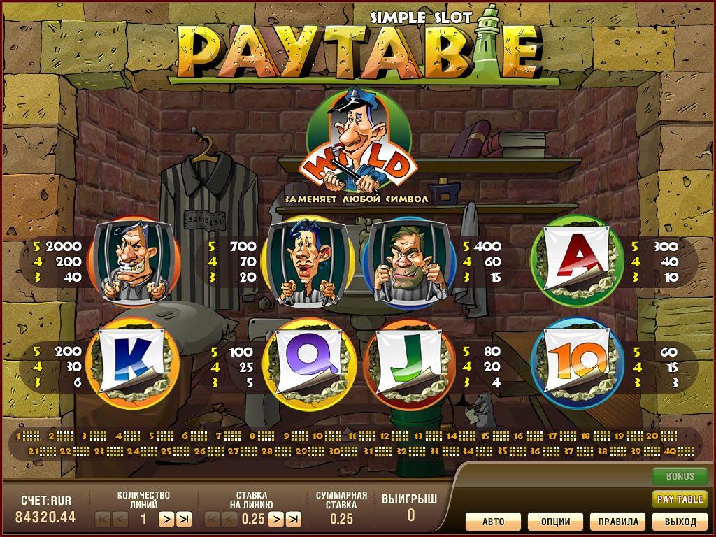 Игровые автоматы играть бесплатно все игры игровые аппараты в джекпот