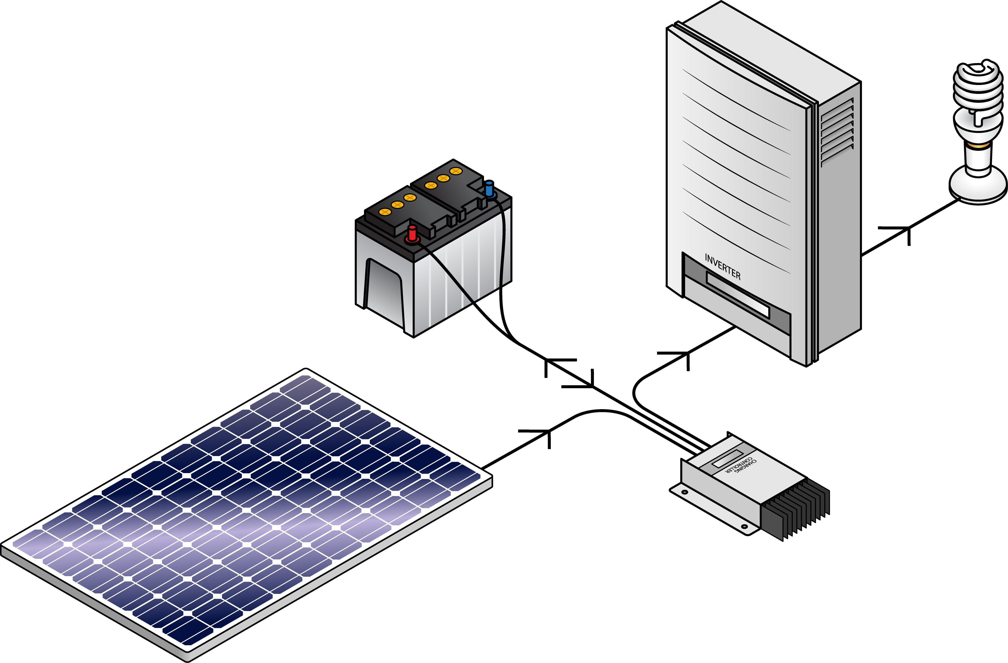 Benefits Of Solar Lights Relief Supplier Diy Solar Panel Solar Lights Solar Panels