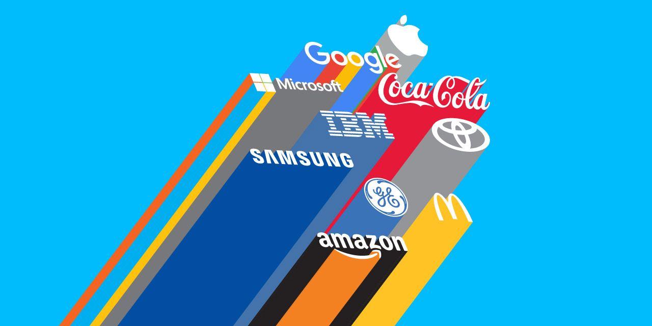 Best Brands - Interbrand