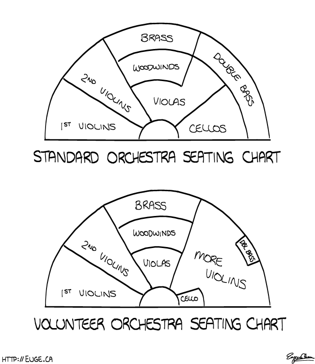 Standard Orchestra Seating Chart And Volunteer Musiciansare