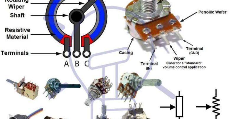 Types Of Resistive Sensors Transducer Potentiometer And Strain Gauge Transducer Electrical Projects Home Electrical Wiring