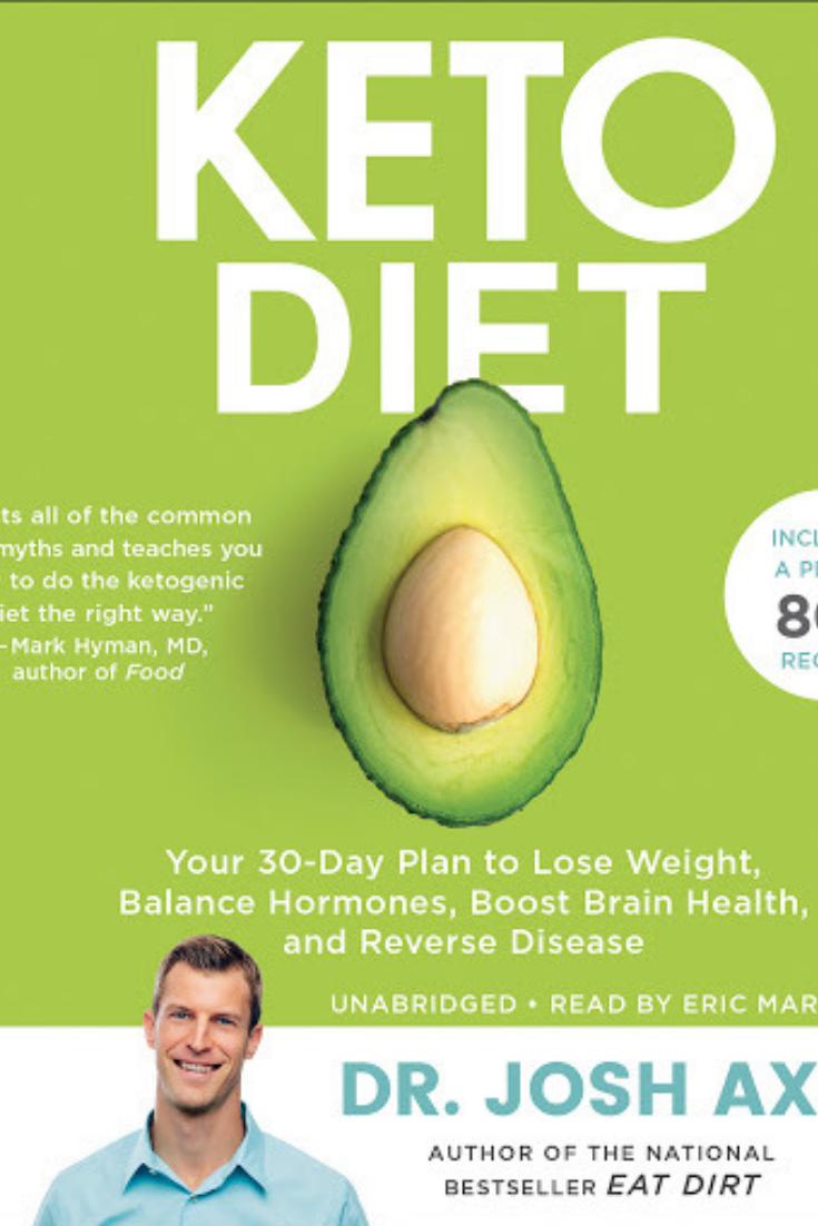 Keto Diet Meal Plan Bodybuilding