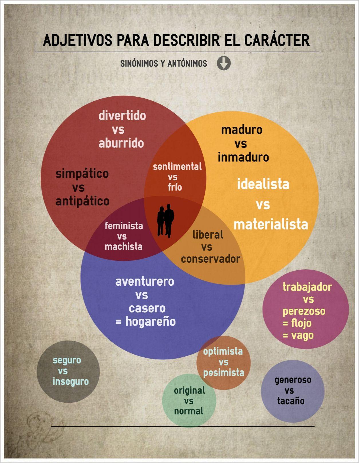 Adjetivos Para Describir El Carácter Teaching Spanish