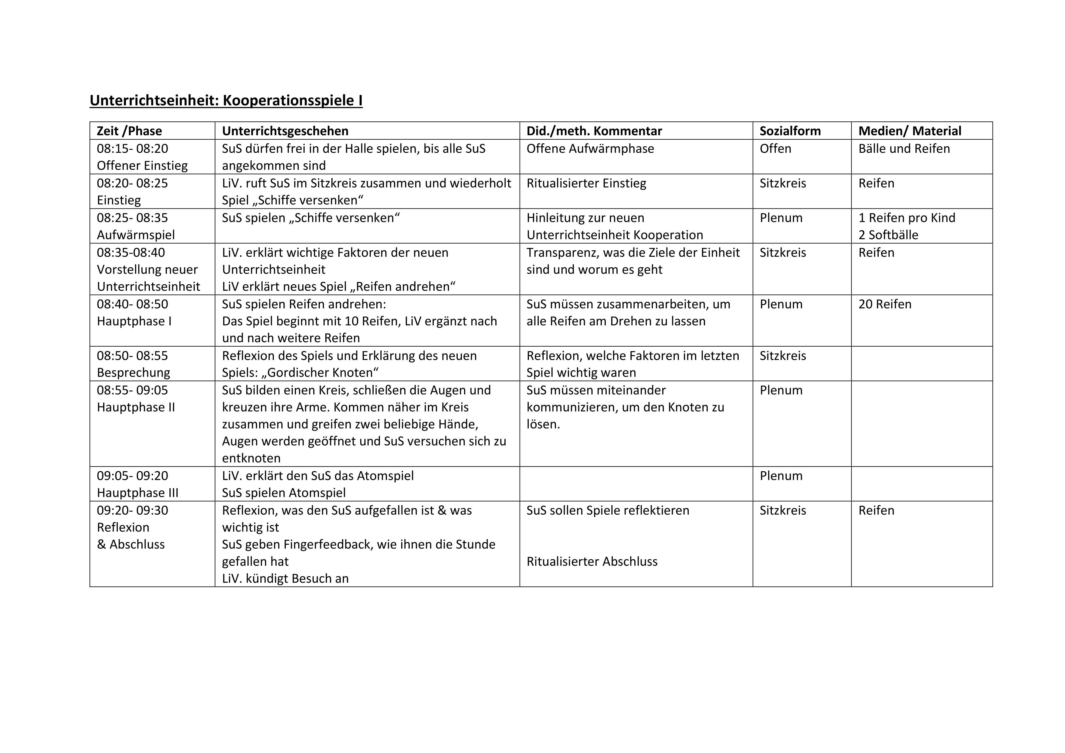 Kooperationsspiele I Unterrichtsmaterial Im Fach Sport In 2020 Kooperationsspiele Unterrichtseinheiten Unterrichtsmaterial
