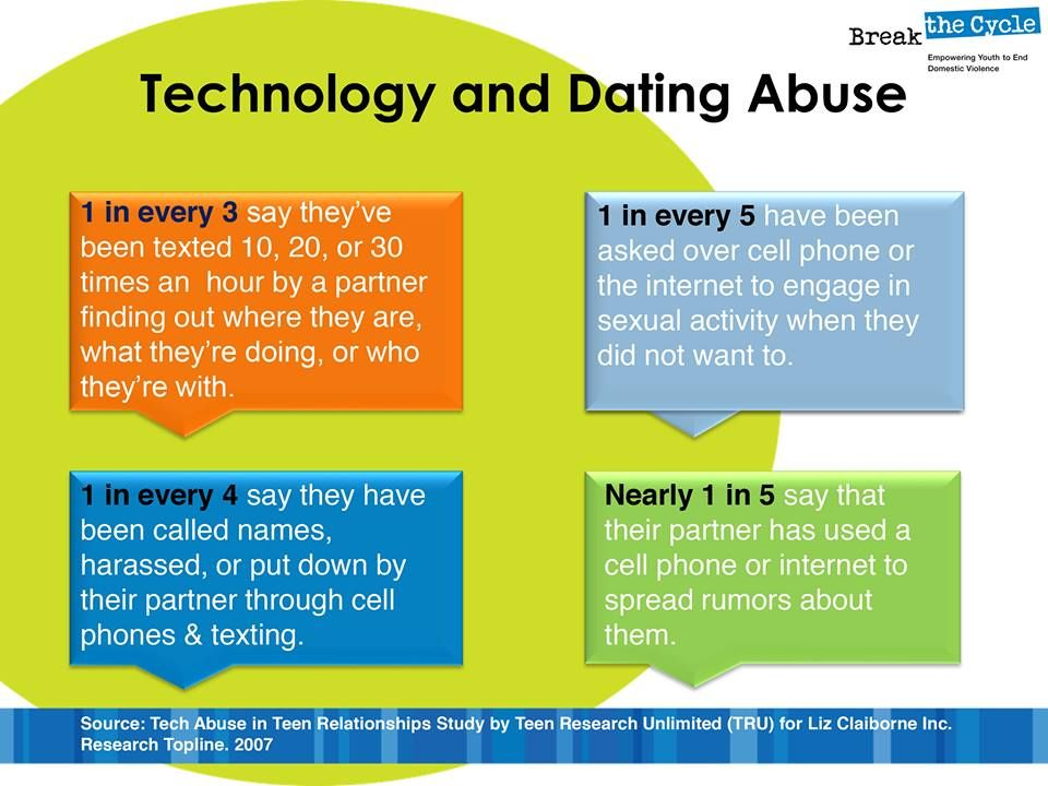 technology and dating abuse