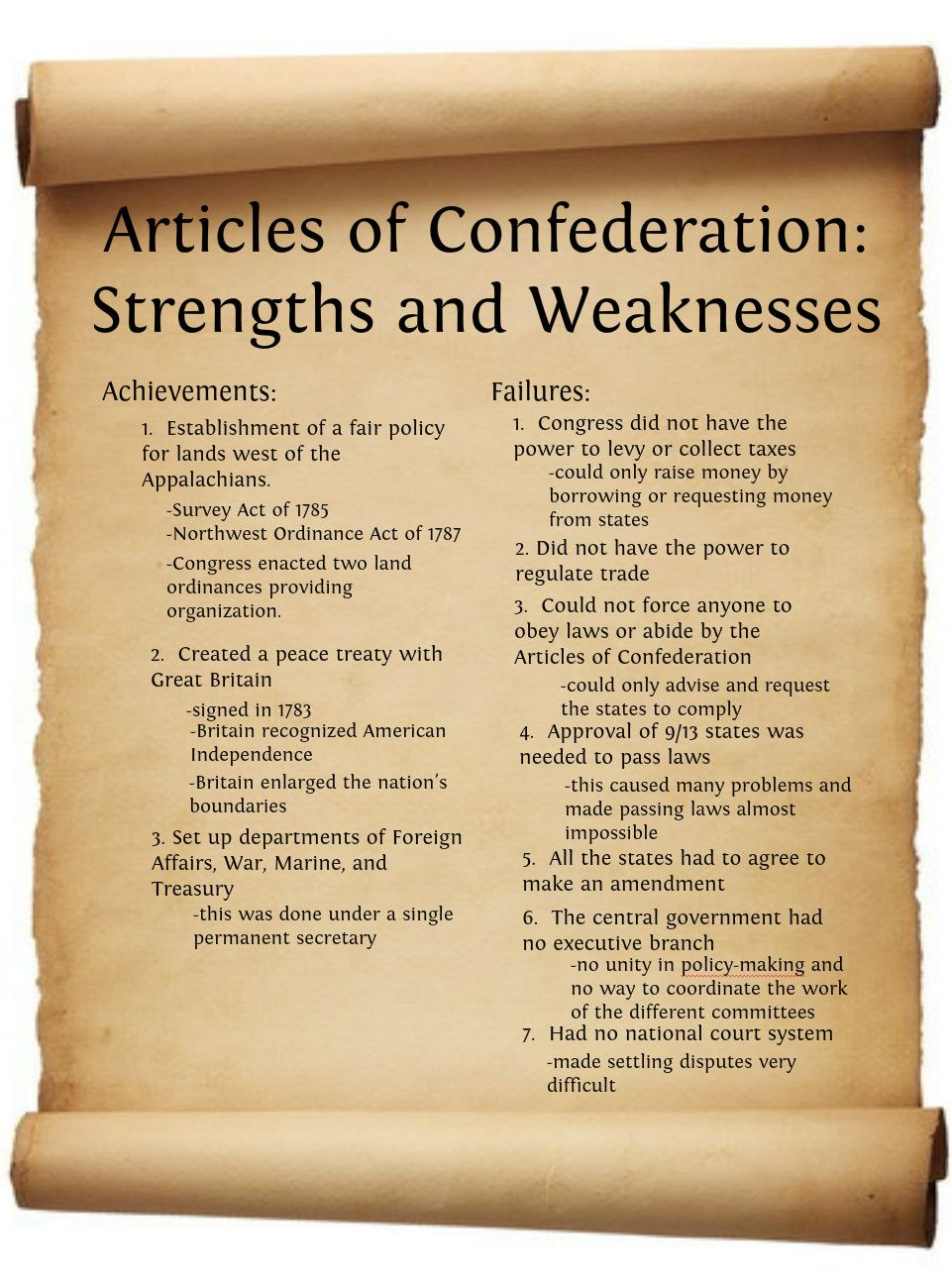 what are the weakness of the articles of confederation