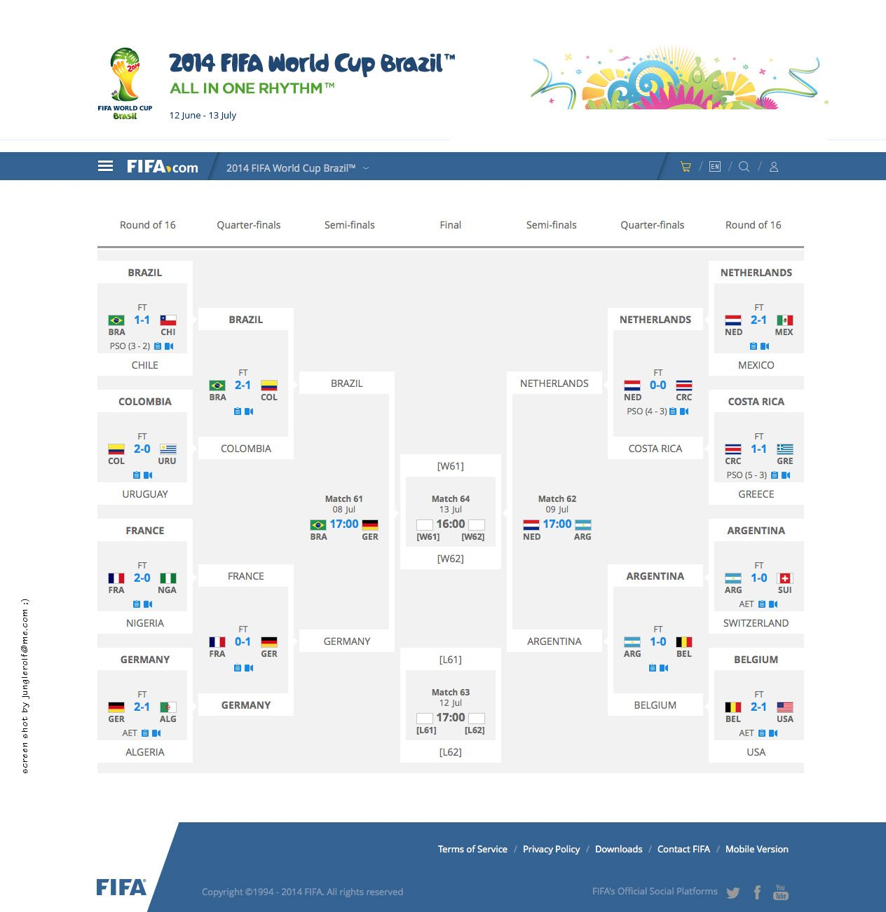 Fifa World Cup 2014 06 1207 13 Semi Final Stage Table Http Www Fifa Com Worldcup Matches Index Html Fifa World Cup World Cup 2014 World Cup