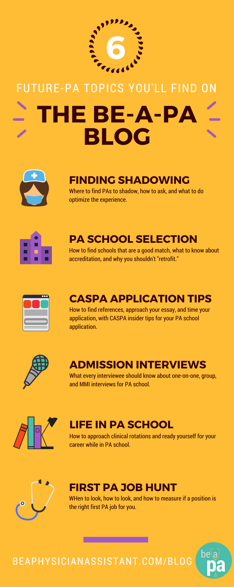 The Be A Pa Blog Be A Physician Assistant Physician Assistant Student Physician Assistant School Medical School Motivation