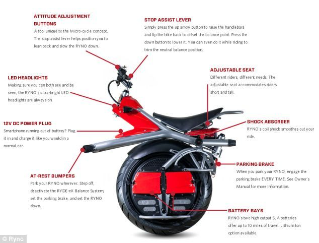 The 5300 One Wheeled Motorbike You Can T Fall Off Vehicles Car