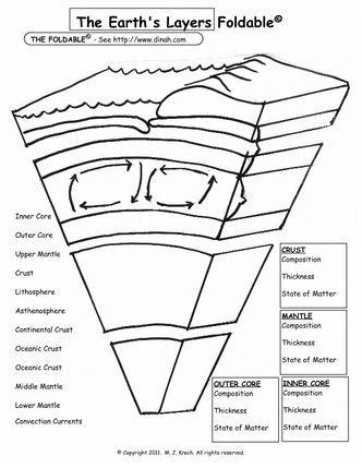 Resultado de imagem para inside earth worksheet geologia resultado de imagem para inside earth worksheet ccuart Image collections