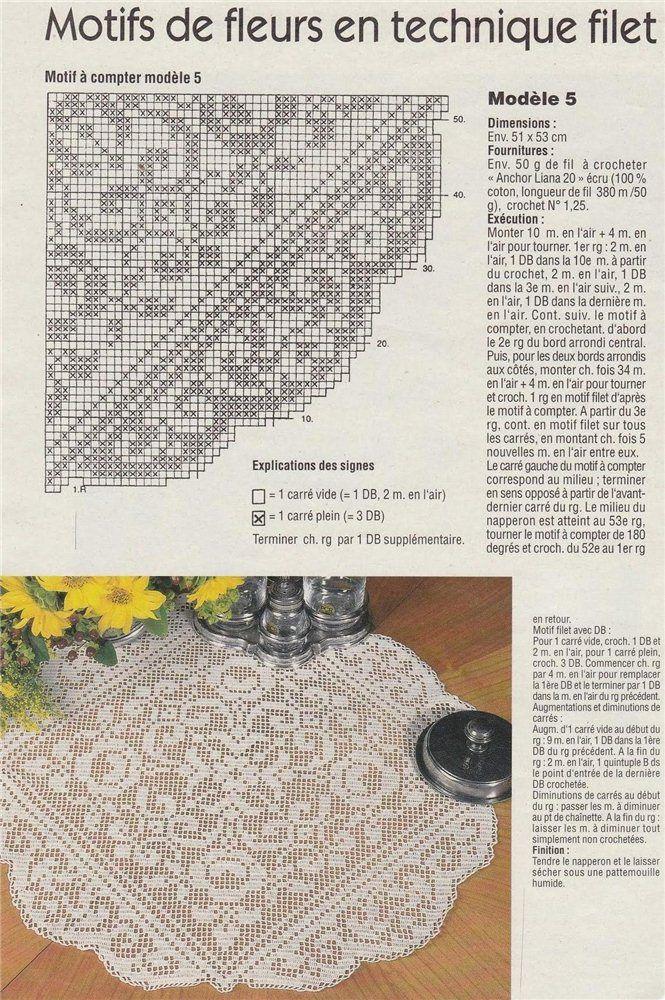 Filet crochet tablecloth pattern | patterns | Pinterest | Red de ...
