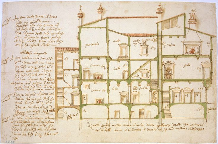 A Memory Palace | learn | Renaissance, Map, How to memorize
