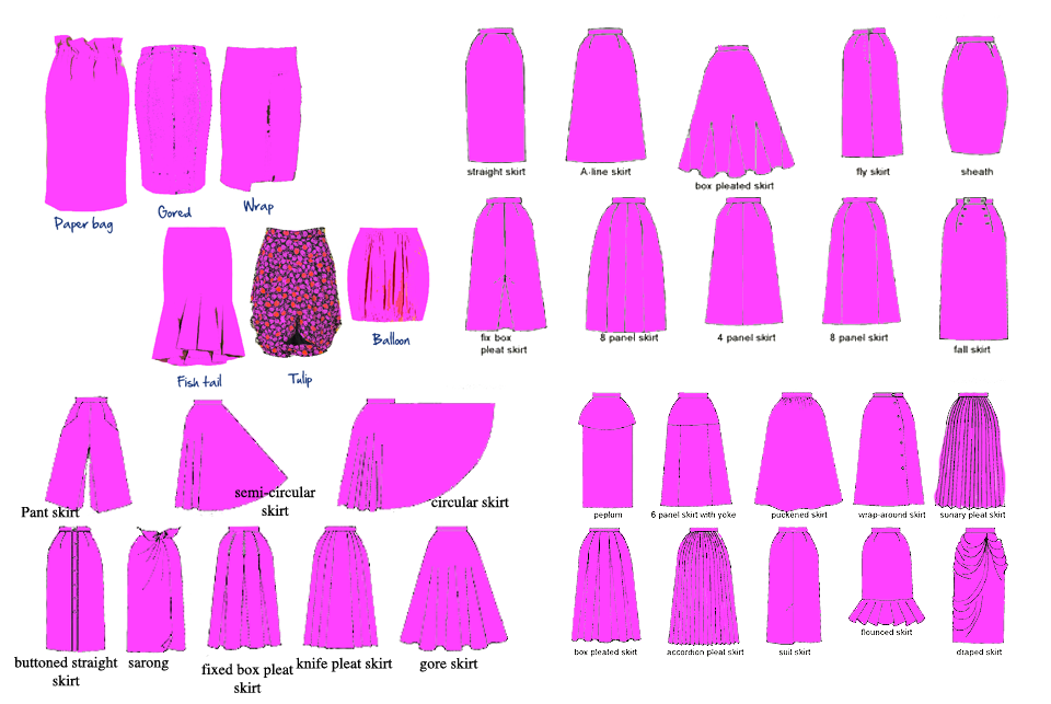 Styles of Dress Names images | Skirt Styles