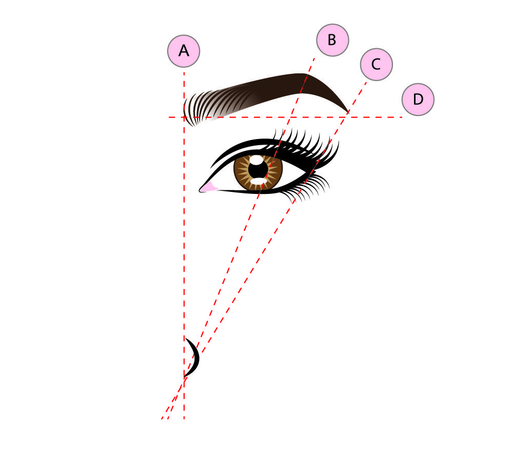 This Is The Best (And Only) Way To Get Your Eyebrows On Fleek #perfecteyebrows