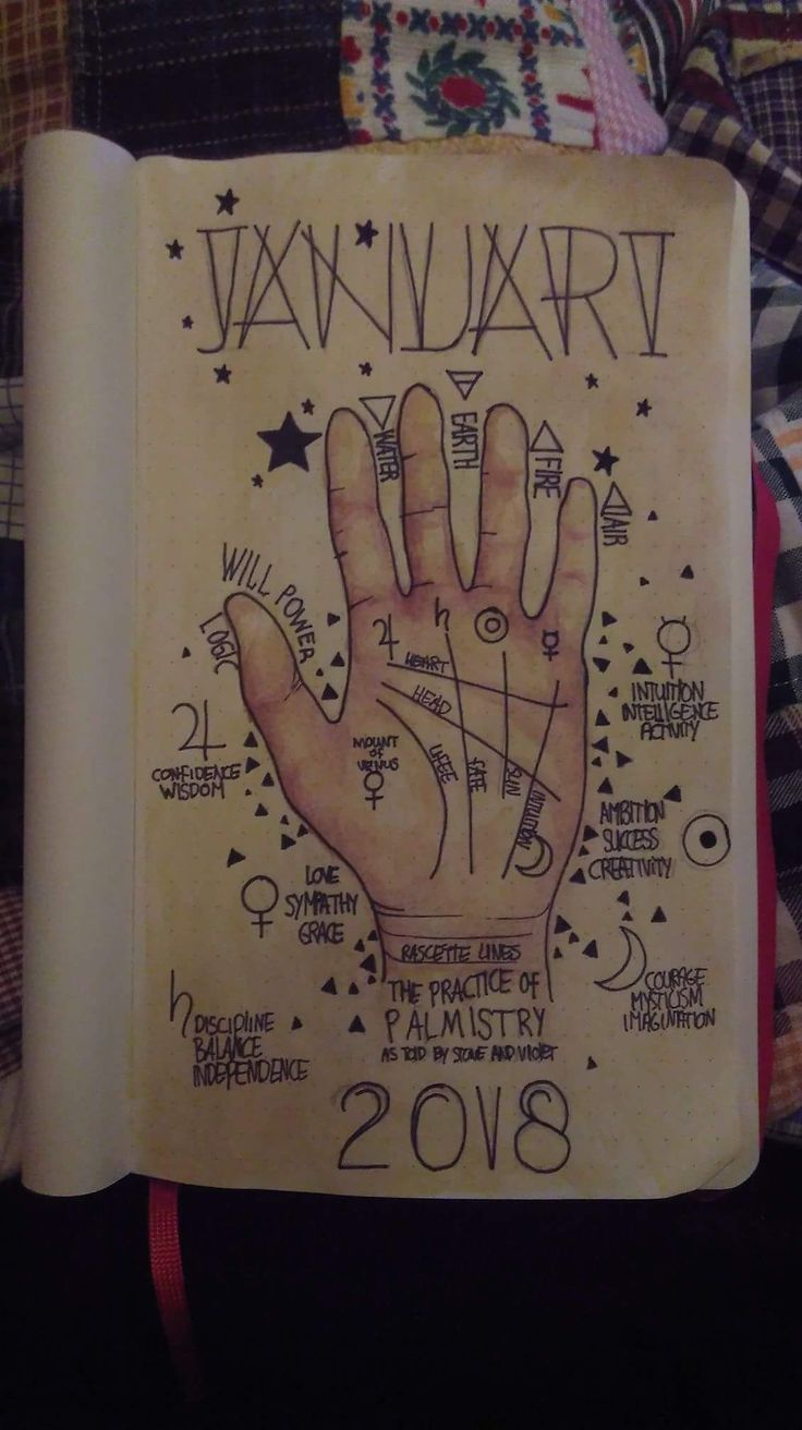 Chinese Palmistry