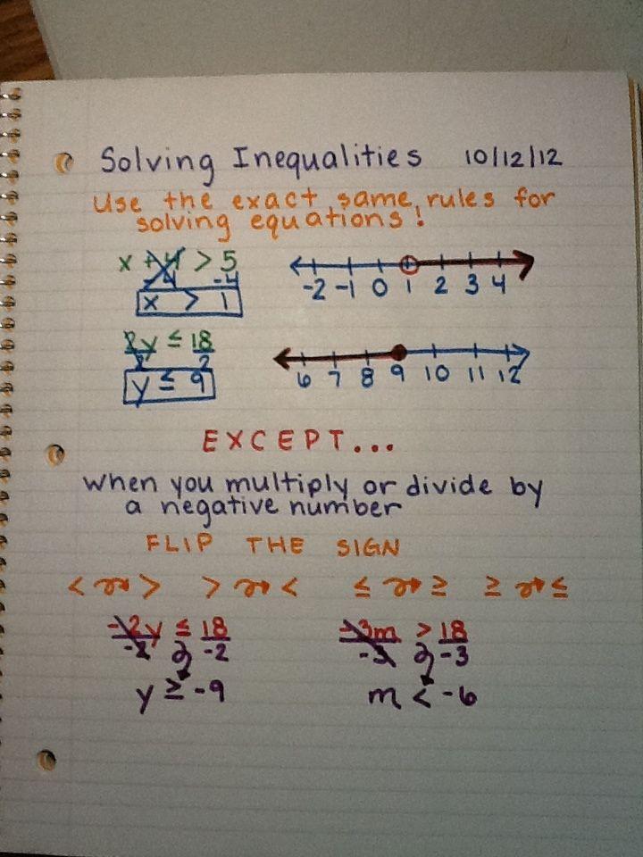 Solving Inequalities | thenumbertwentyone