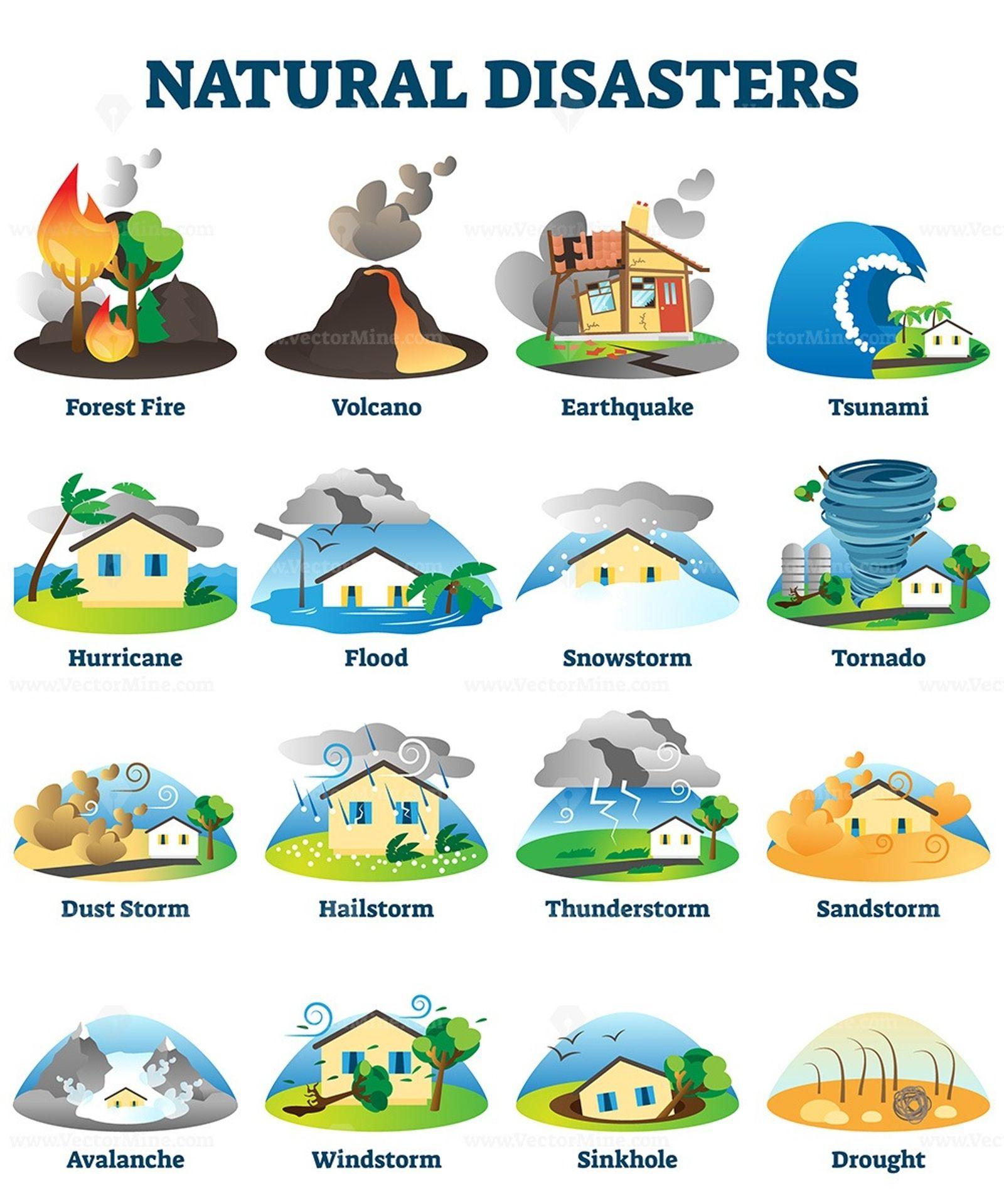 Natural Disasters Vector Illustration Natural Disasters Natural Disasters Art Natural Disasters For Kids [ 1920 x 1600 Pixel ]