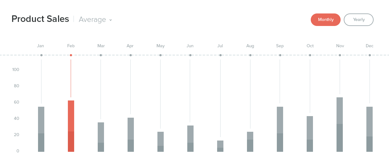 Bar Graph Template Bar Chart Pinterest – Graphs and Charts Templates