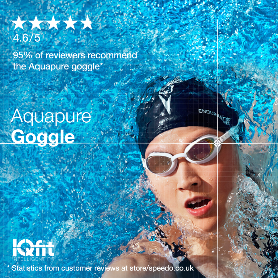 95% van de beoordelaars raadt de Speedo Aquapure zwembril aan, met een score van 4.6 uit 5.
