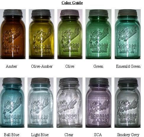 The Mason Jar Bar | Ball jars, Mason jars, Jar