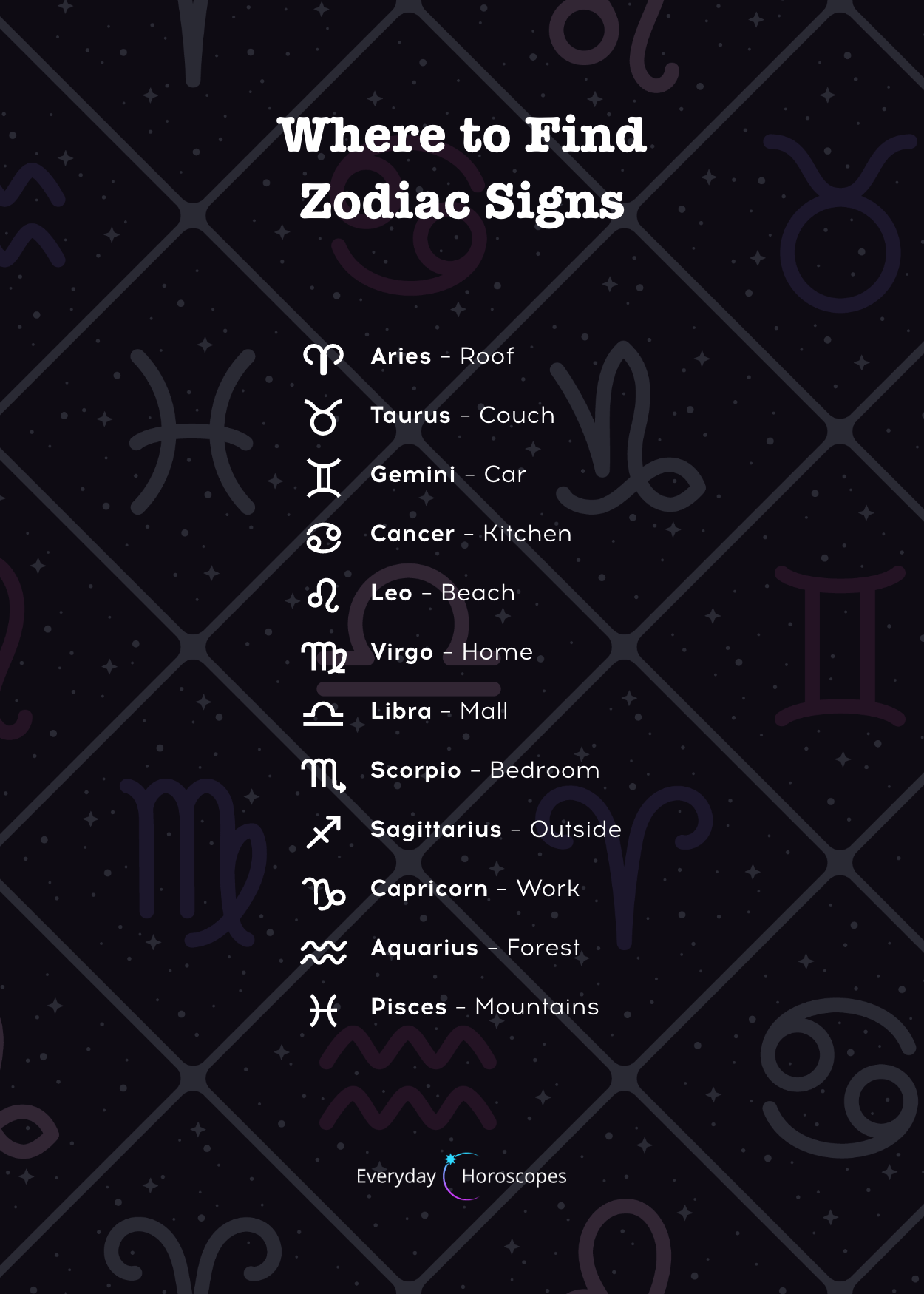 Zodiac Stereotypes Zodiac Signs Aquarius Zodiac Signs Sagittarius Zodiac Signs Gemini