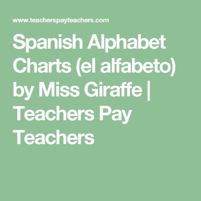 Spanish Alphabet Charts El Alfabeto