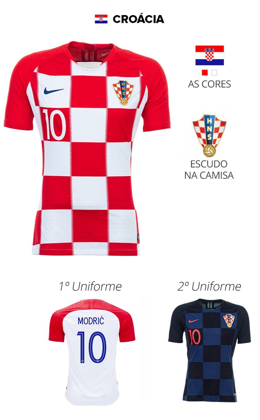 87bbb00ac3 As camisas das 32 seleções da Copa | Camisetas Equipos y Selecciones ...