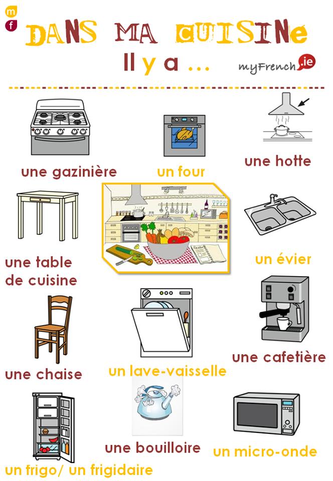 dans ma cuisine il y a la langue fran aise pinterest ma cuisine avions et cuisines. Black Bedroom Furniture Sets. Home Design Ideas