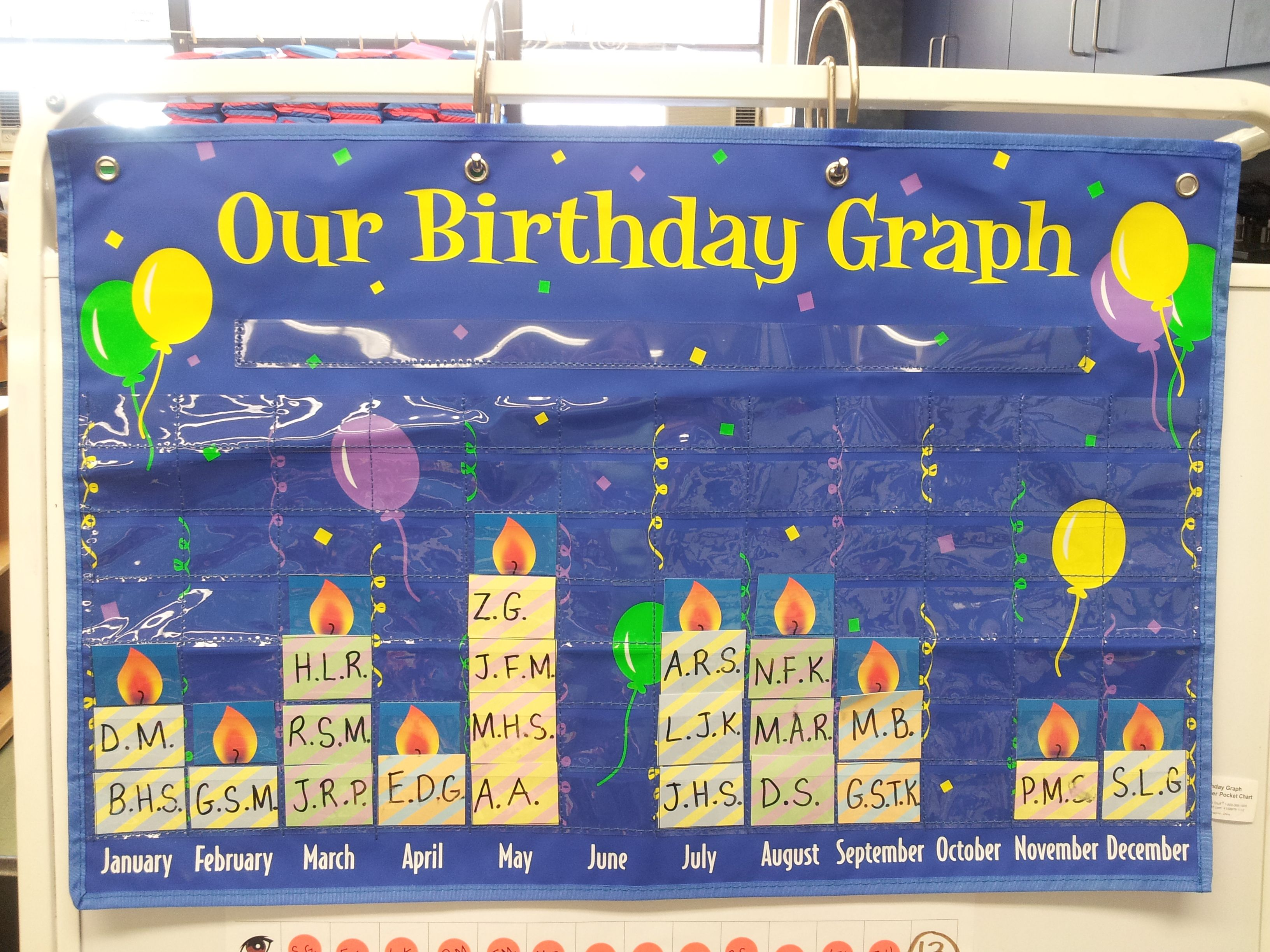 Birthday graph chart birthday graph everyday math
