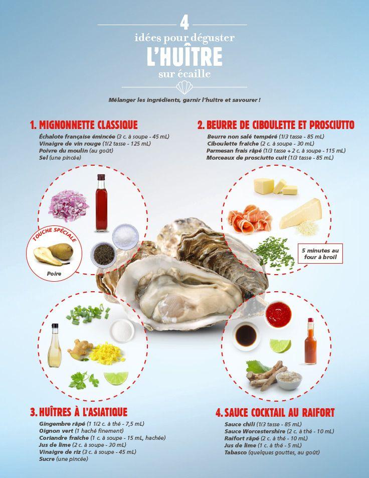 4 id es pour d guster l hu tre sur caille entre plat c dessert recette fruits de mer et - Cuisiner le bar ...