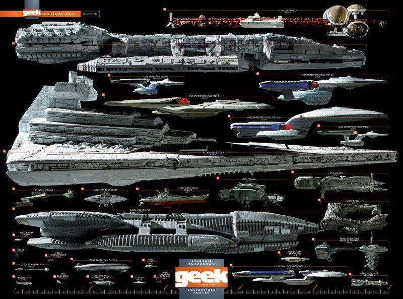 Starship Size Comparison: il più grande schema di astronavi della fantascienza! | Space Opera