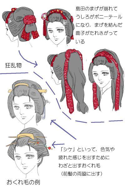 投稿イラスト講座v13日本髪の構造と飾りぺんたさん Geishaoiran