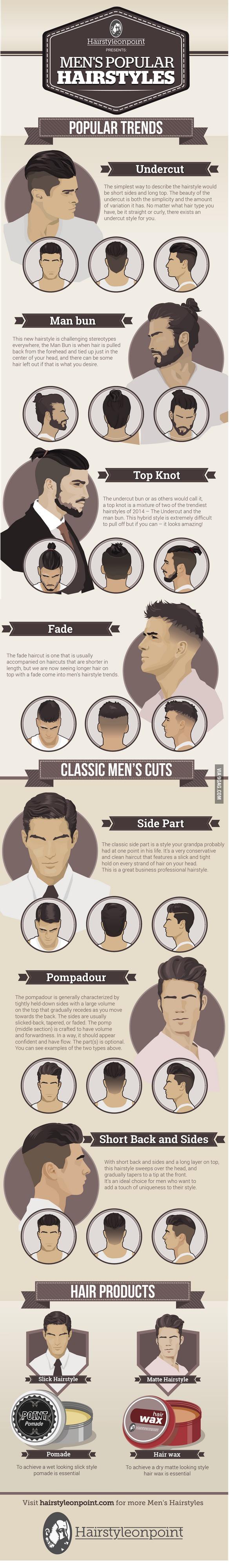How About a New Look Hair style Haircuts and Hair cuts