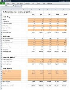 Restaurant Business Revenue Projection Plan Projections - Business plan sales forecast template