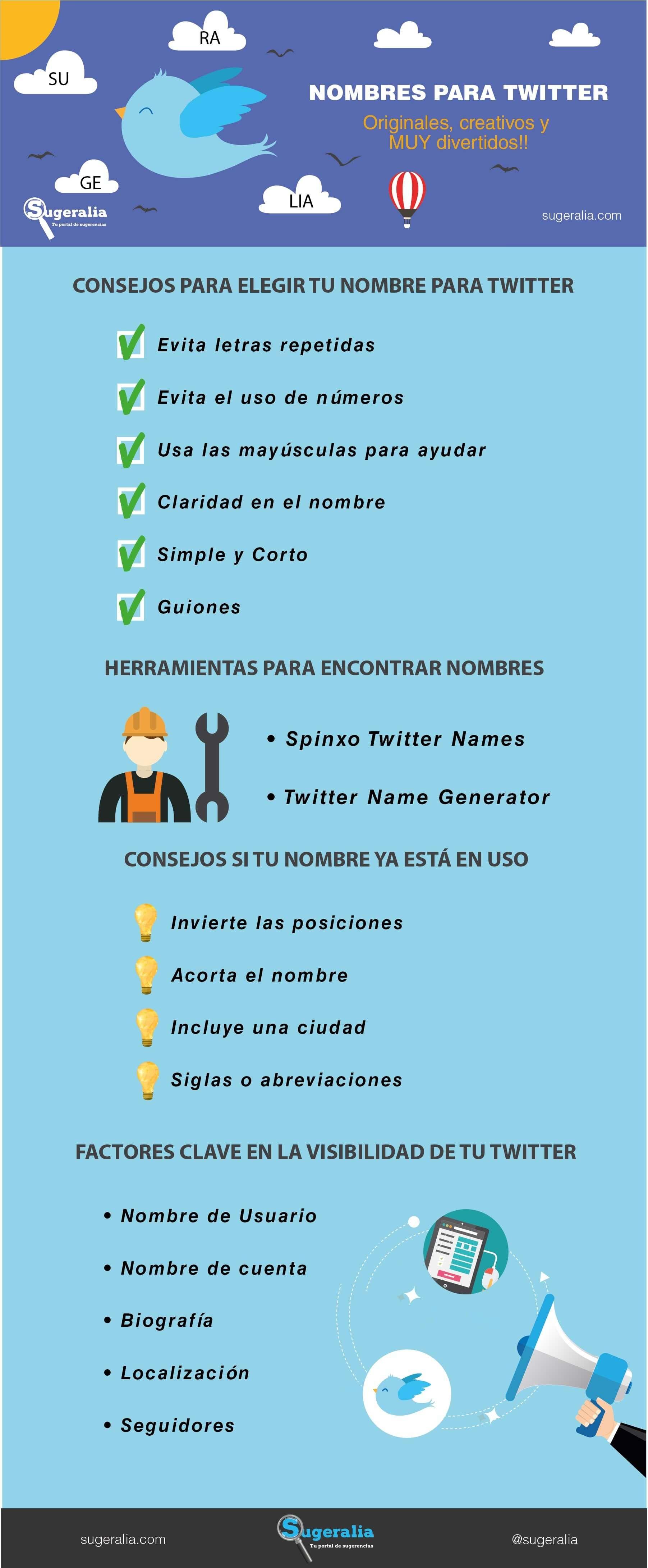 Nombres Para Twitter Divertidos Y Originales Cómo Elegir El Mejor Nombre Para Tener Tu Cuenta De Twitter Optimizada Twitter Nombres Marketing