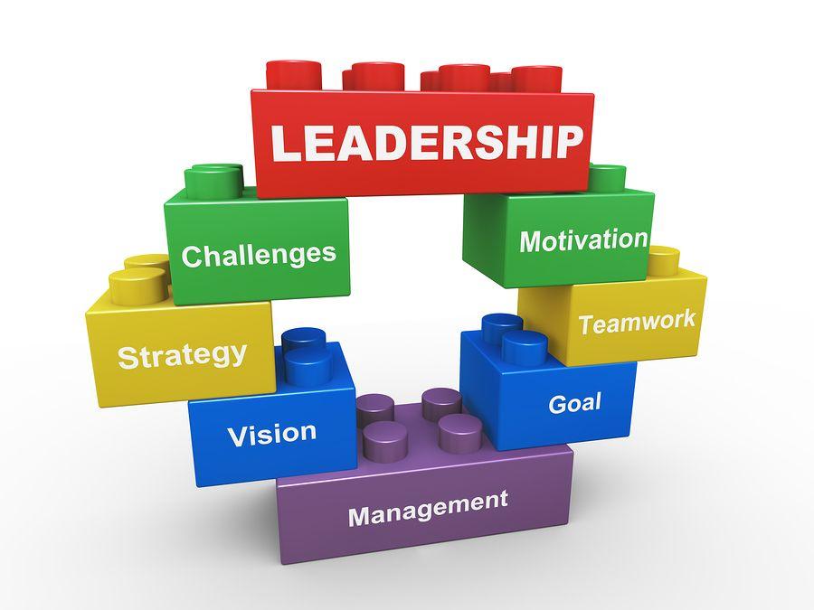 Leadership Qualities Leadership Skill Leadership Skills Leadership Qualities