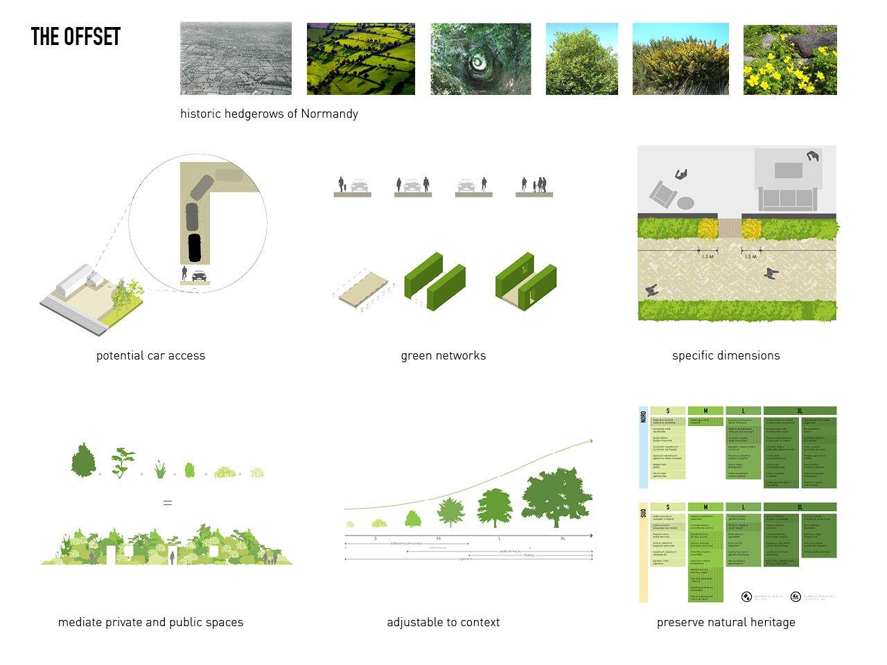 Gallery Of Mvrdv Releases New Images Of 600 Hectare La Grande Mosaique Masterplan In Caen 17 Urban Landscape Design Urban Design Diagram Caen