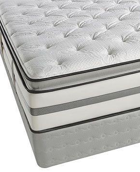 Beautyrest Recharge Mattress Sets Arbor Terrace Plush Pillowtop