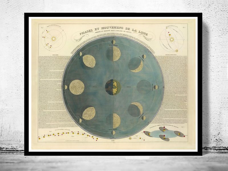 Movements and Phases of the Moon Map 1850  product image  OLD