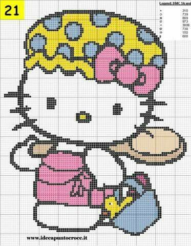 Hello kitty | cross stich | Pinterest | Pullover, Jacken und Vorlagen