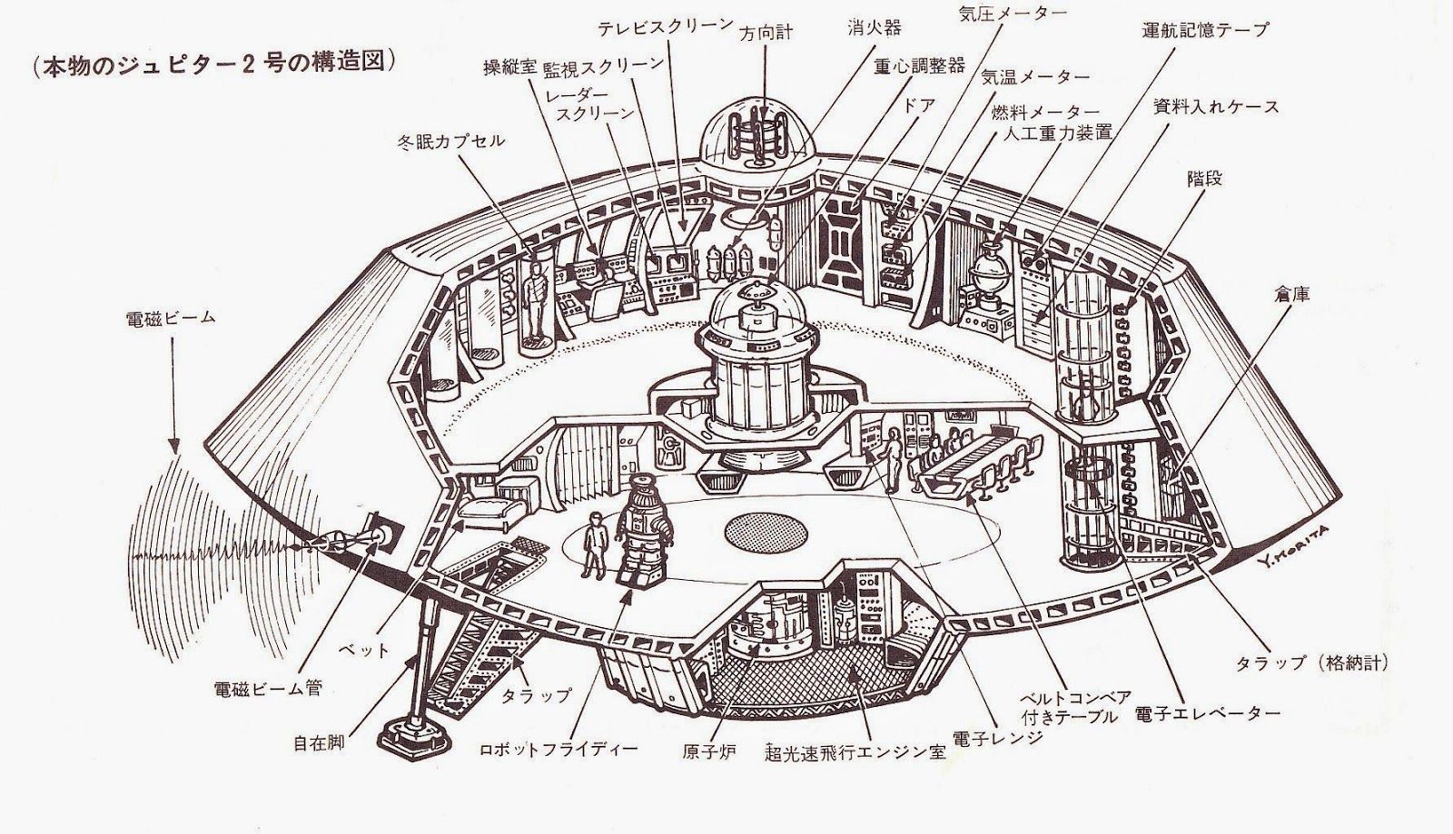 The Secret Space Base Vintage Japanese Lost In Space Art Lost In Space Space Art Vintage Japanese