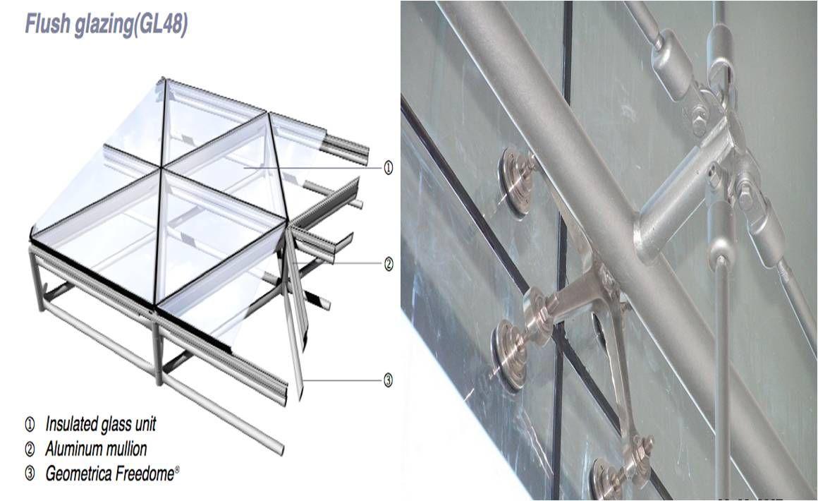 glass roof construction detail the. Black Bedroom Furniture Sets. Home Design Ideas