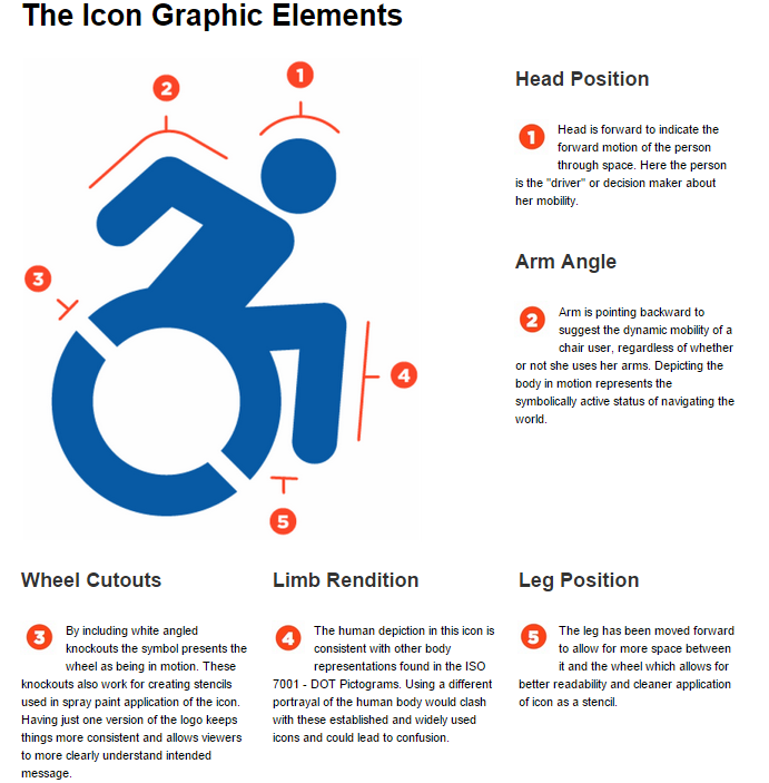 Is It Time For A New Disability Symbol Disability Pinterest