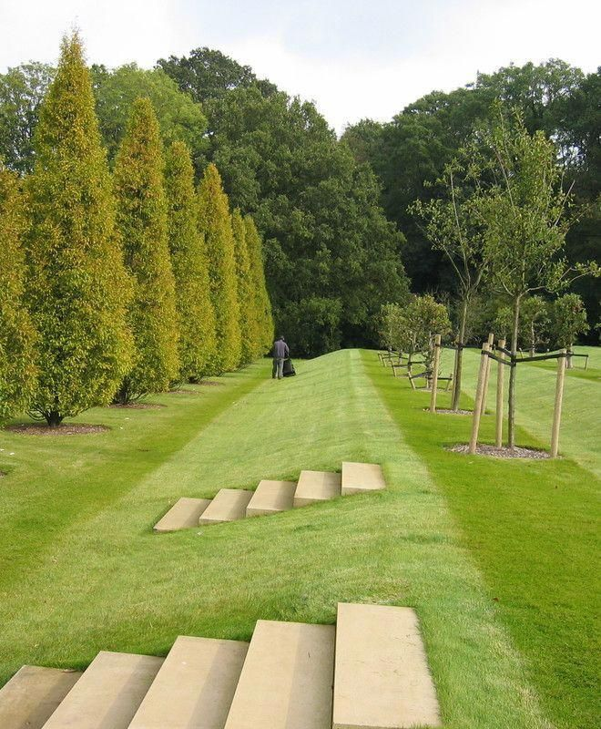 landscaping ideas housegardenlandscapedesign in 2019