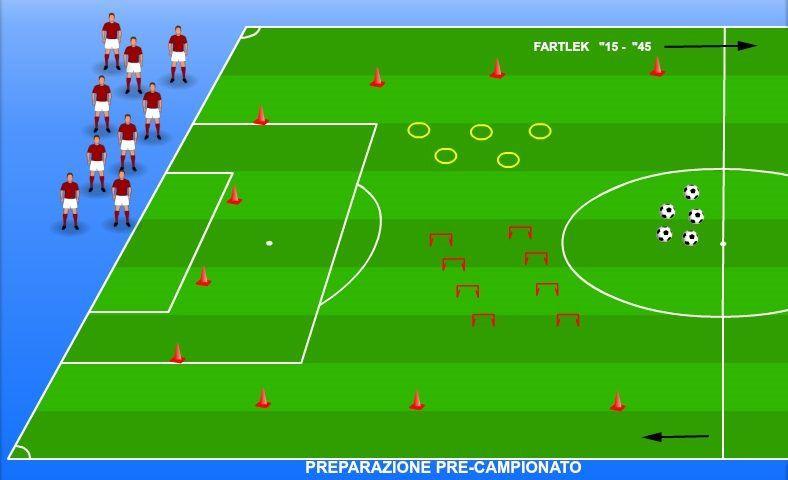 Preparazione Atletica Giovanissimi Preparazione Atletica Allenamenti Di Calcio Allenamento Calcio