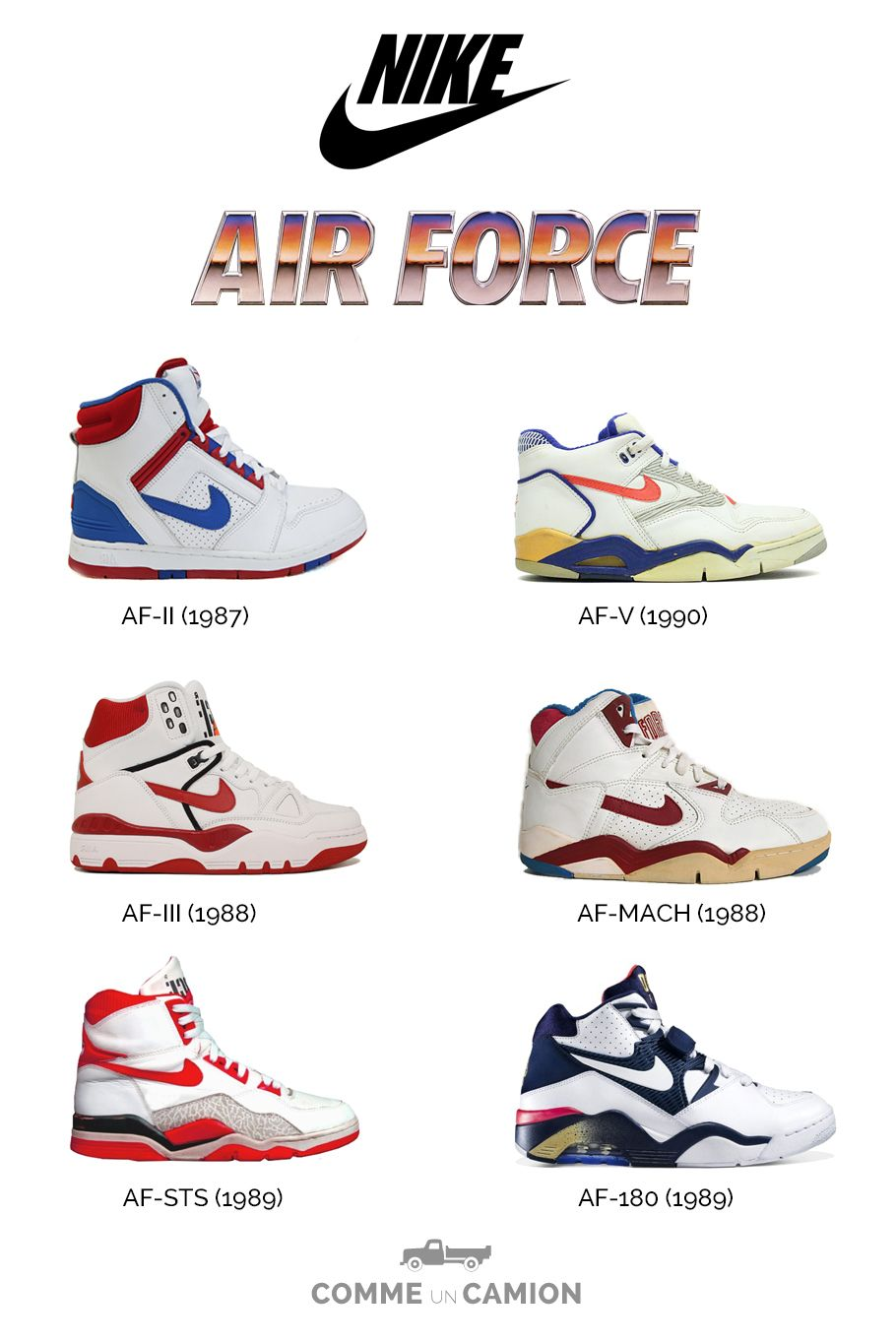 nike air force 5 1990