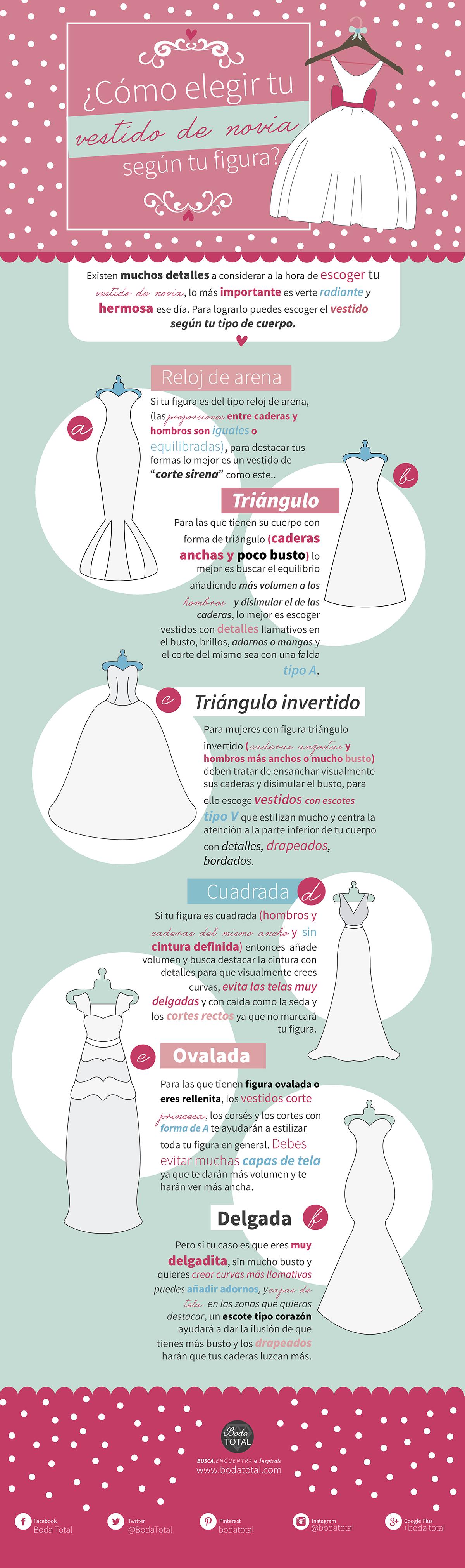 Elige tu vestido según tu tipo de cuerpo #BodaTotalTips | vestidos ...