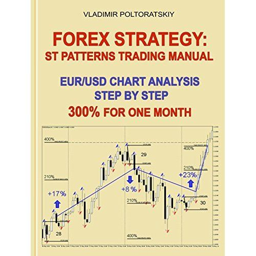 ebook analisis pagrindinis forex)