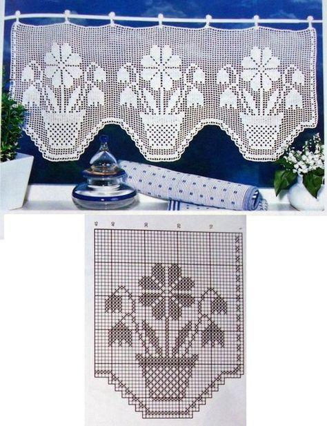 Hermosas cenefas crochet 22 tapete cenefas a crochet - Puntillas para cortinas ...